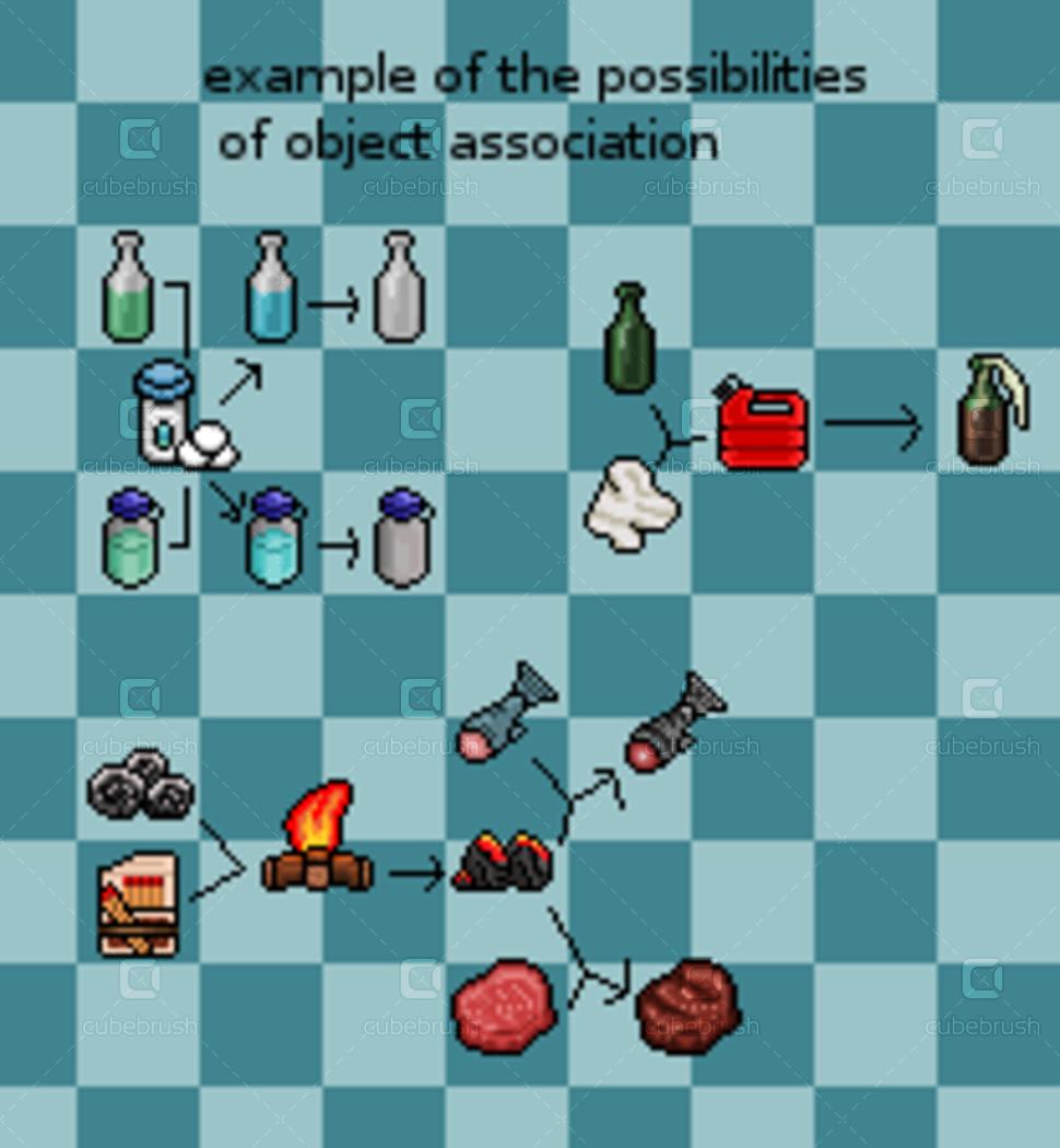 2D Survival Pack 115 Pixel Art Items