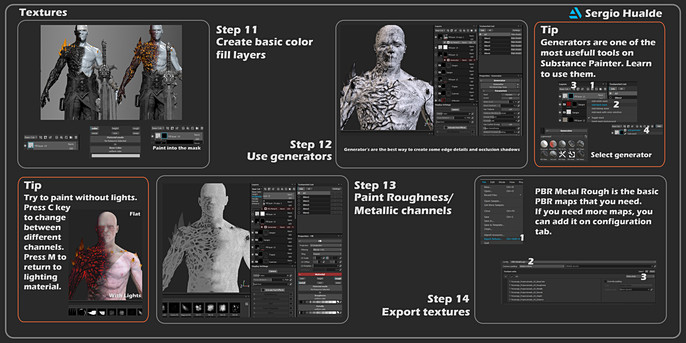 How to Create a Video Game Character - Cubebrush